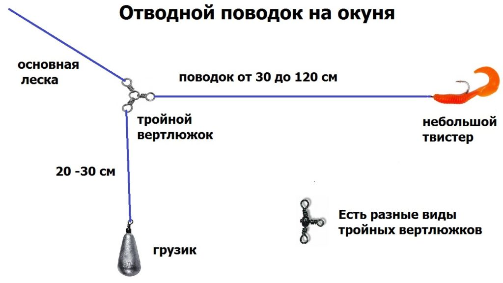 отводной поводок на окуня длина